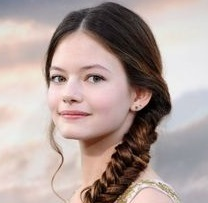 Mackenzie Foy Wiki, Boyfriend, Dating and Net Worth